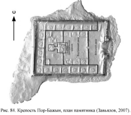 Крепость Пор-Бажын, план памятника (Завьялов, 2007).