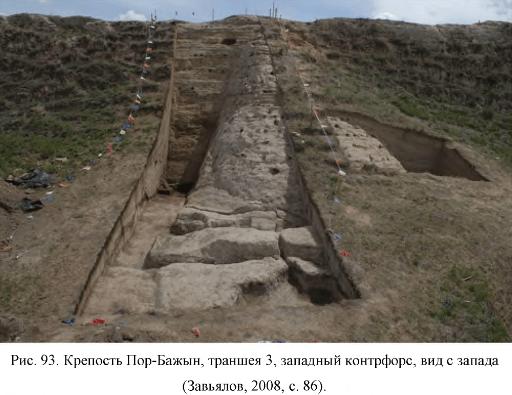 Крепость Пор-Бажын, траншея 3, западный контрфорс, вид с запада(Завьялов, 2008, с. 86).
