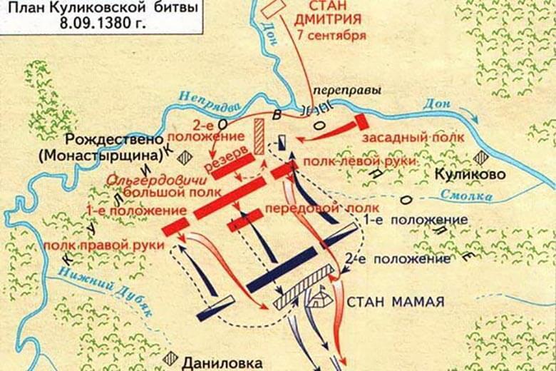 Куликовская битва. Карта